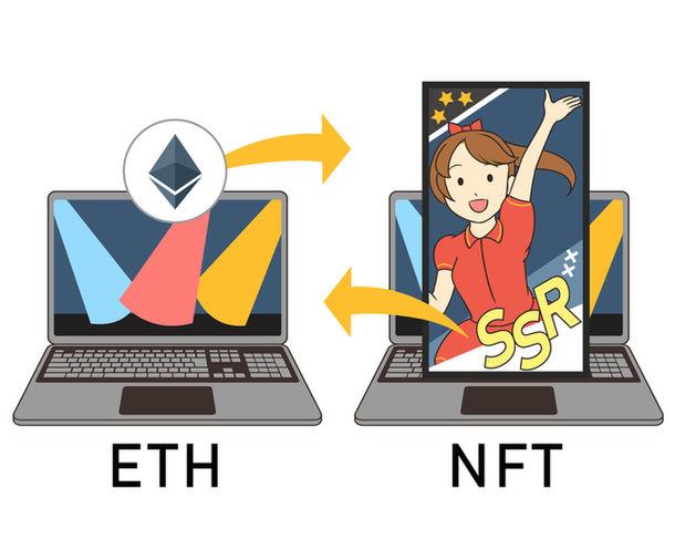 NFT(Non-Fungible Token)発行プラットフォームを提供